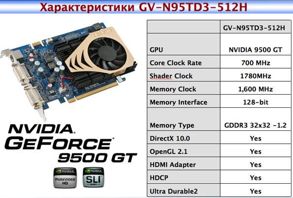Gigabyte GV-N95TOC-512H Windows 8