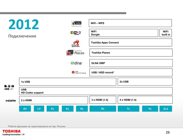 tosh3-tv30.jpg