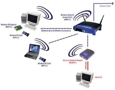 download wireless network adapter drivers