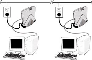 Читайте про схему .Как подключить телевизор к компьютеру / ноутбуку.