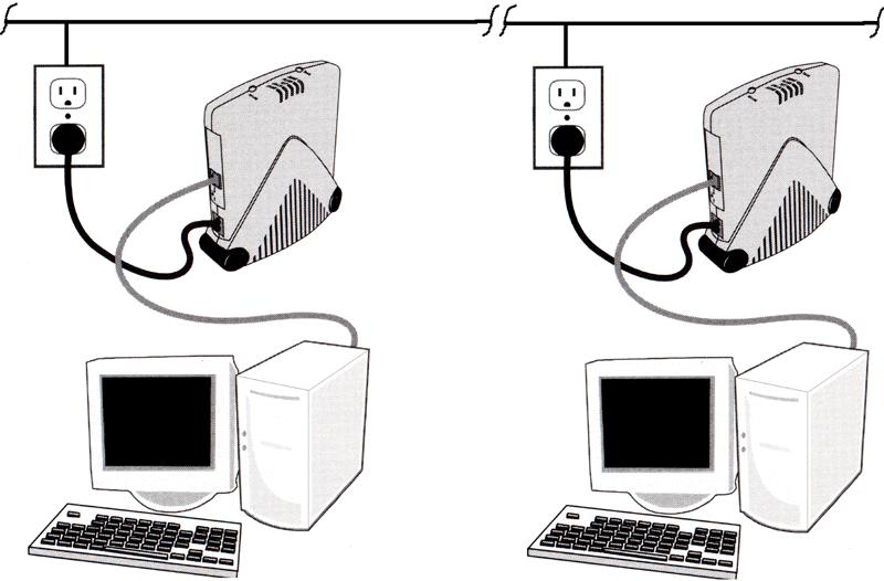 Как подключить телевизор к. принтера подключить как компьютеру одному два к.
