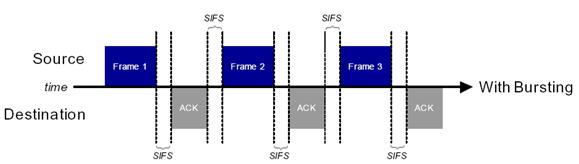 pic3 with frame bursting - Wifi Photo Frame