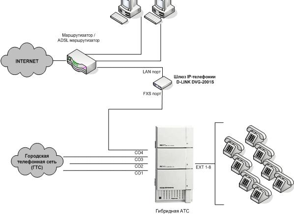 Рис. 2. схема подключения