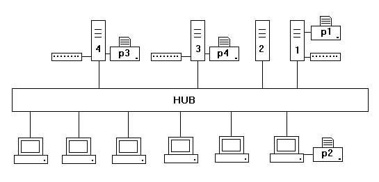 1, Сервер приложений, P1, HP
