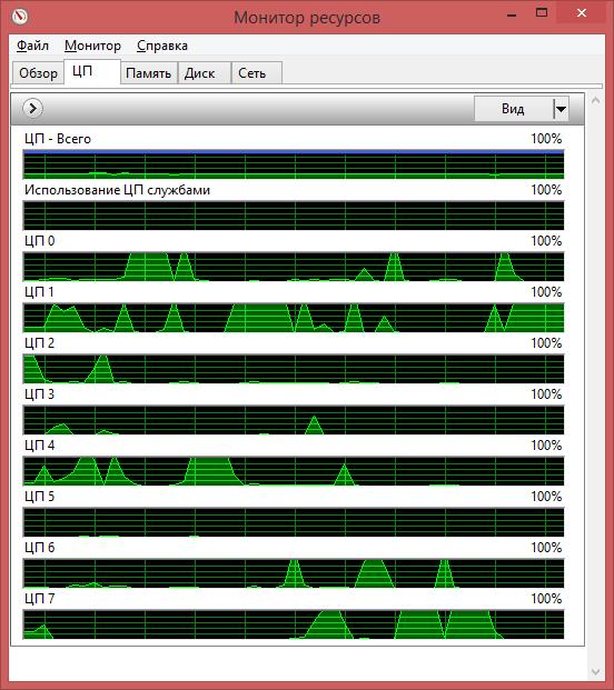 тест скорости процессора - фото 10