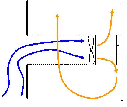В боковой панели системного блока вырезается отверстие соответствующих габаритов (как правило, нечто подобное.