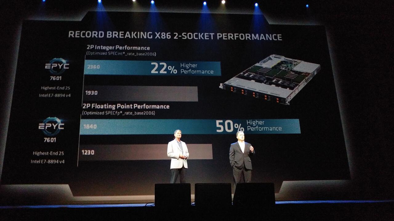 AMD Epyc: первый взгляд на новые серверные процессоры