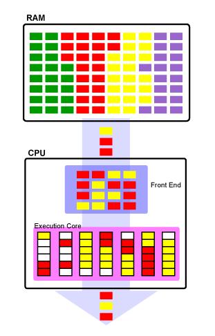 Функциональная девушка модель работы процессора работа моделью в ухта