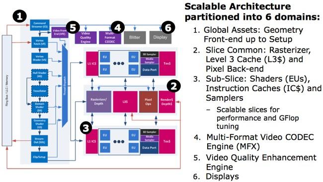 Структурная схема графического