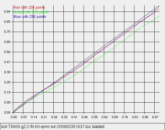 драйвера radeon x1600pro 256mb