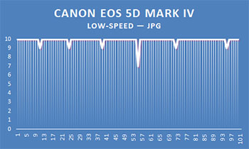 low-speed-jpg.jpg