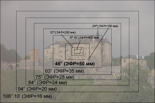 Драйвер для PC Camera Windows 7