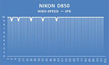 high-speed-jpg.jpg