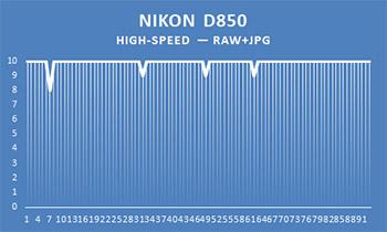 high-speed-raw-jpg.jpg