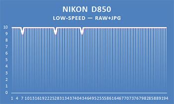 low-speed-raw-jpg.jpg