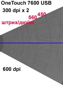 Primax colorado usb 9600