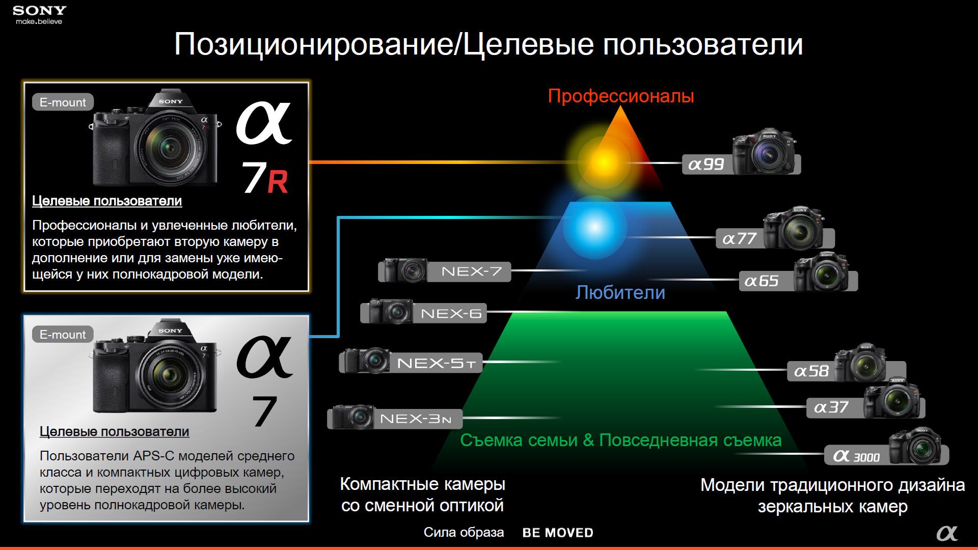 alpha 7 arzător de grăsime)