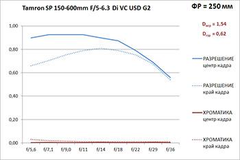 graf-350.jpg