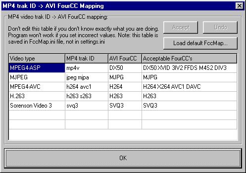 Обработка видеозаписей MPEG4 ASP фотовидеокамер  Часть II