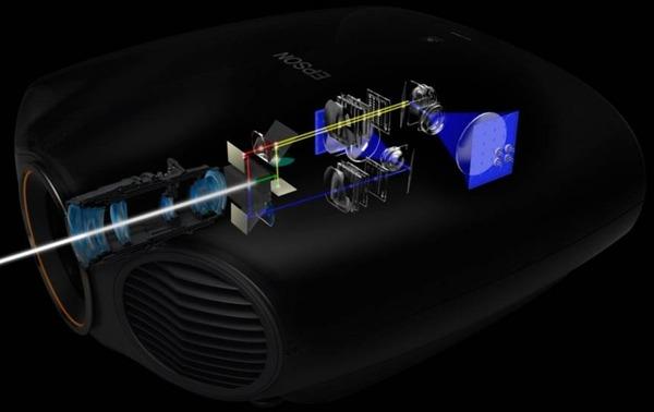 Проектор Epson EH-LS10000. Оптическая схема