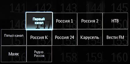 ЖК-телевизор Philips 40PFL6606H/12, Список каналов