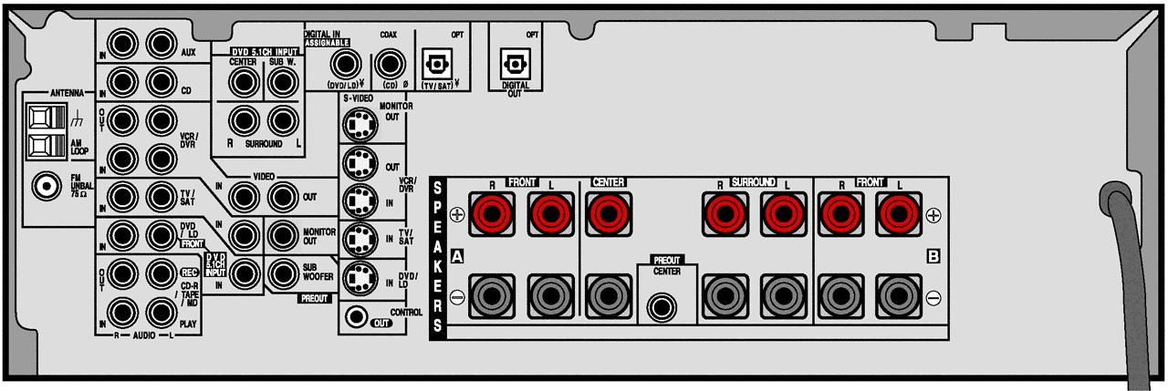 Pioneer vsx-523 схема