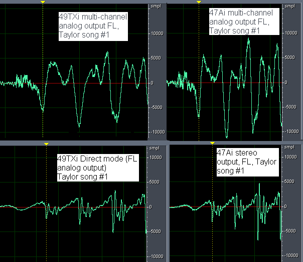 SACD vs  DVD-Audio: High Definition Formats Evaluation