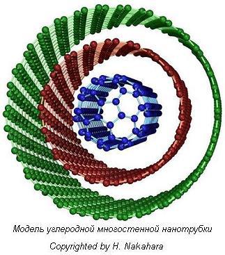В первую очередь нас интересуют углеродные нанотрубки - полые продолговатые цилиндрические структуры диаметром...