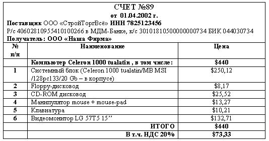 ПБУ 6/2 1 Бухгалтерский учет основных средств - Наш