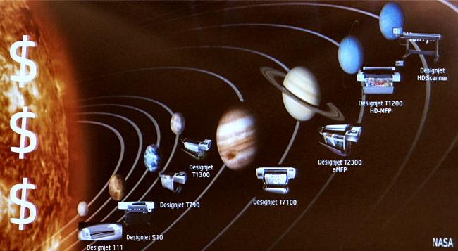 планет Солнечной системы.