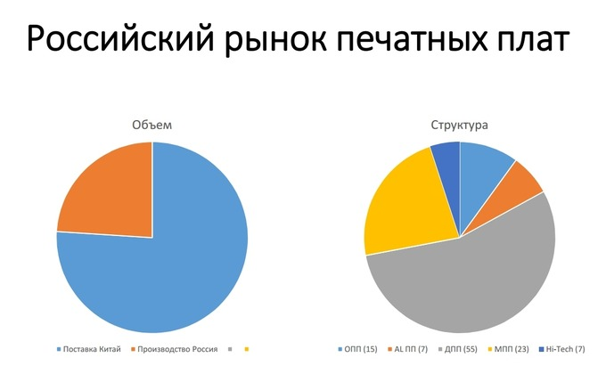 http://www.ixbt.com/editorial/ruselectr-2015a/electr-34.jpg