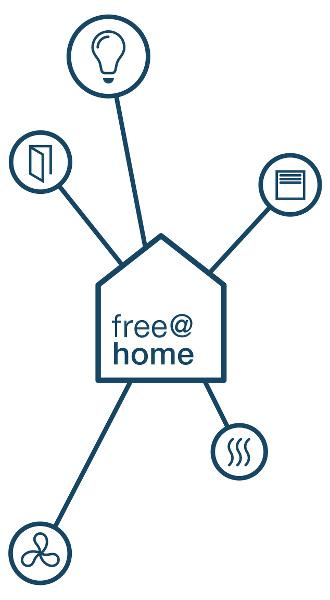 ABB free@home