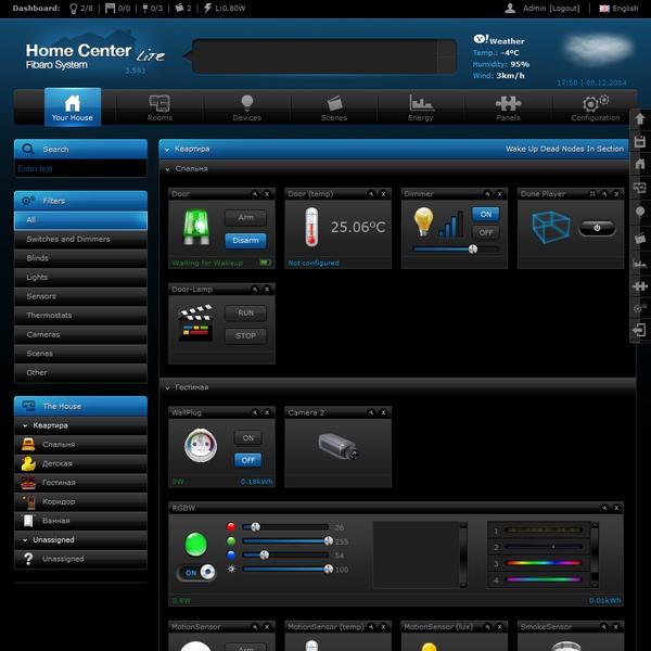 Интерфейс управления Fibaro Home Center Lite