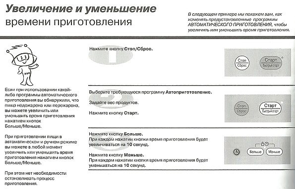 использованию печи микроволновой по инструкции