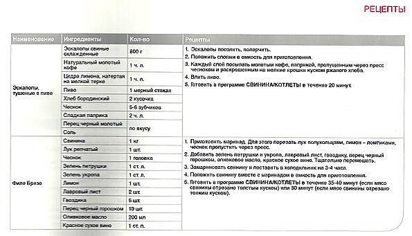 мультиварка Oursson MP5002PSD/SB