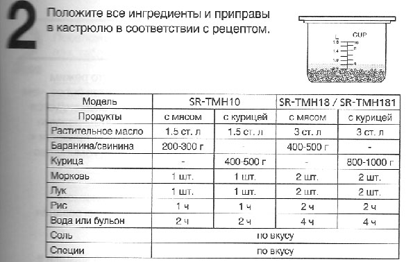 книга рецептов к мультиварке sr tmh18