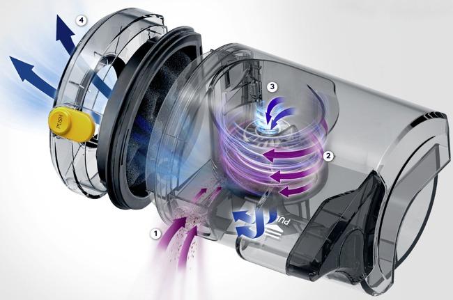 Samsung Powerbot SR20H9050U, схема фильтрации