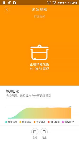 Индукционная рисоварка Xiaomi MiJia