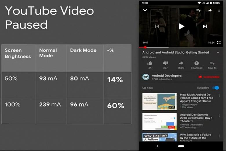 Google-tells-developers-that-Dark-Mode-s