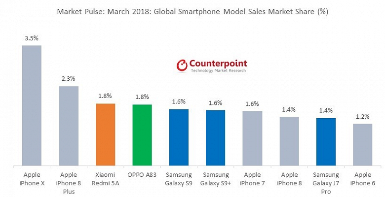 Best-Selling-Model-March-2018_large.png