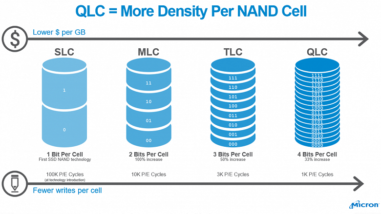 micron-qlc-slide_large.png