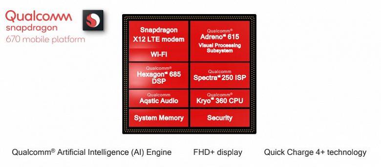 Snapdragon-670-1_large.jpg