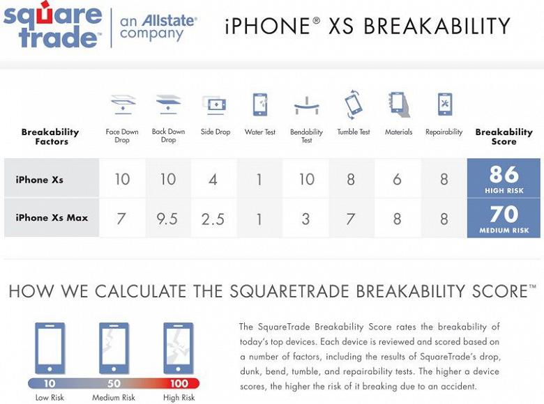 squaretradebreakabilitytests-800x595_lar