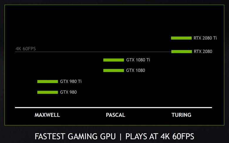 NVIDIA-GeForce-RTX-20-Series-4K-Gaming-P