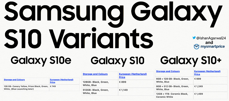 samsung_galaxy_s10_Pricing_d3oh5v_large.