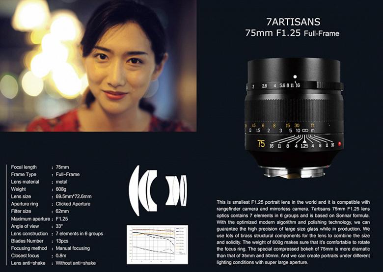 7artisans-75mm-f1.25-lens-for-Leica-M-mo