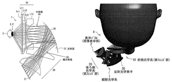 Судя по свежему патенту, Sony может выпустить внешний оптический видоискатель для своих камер