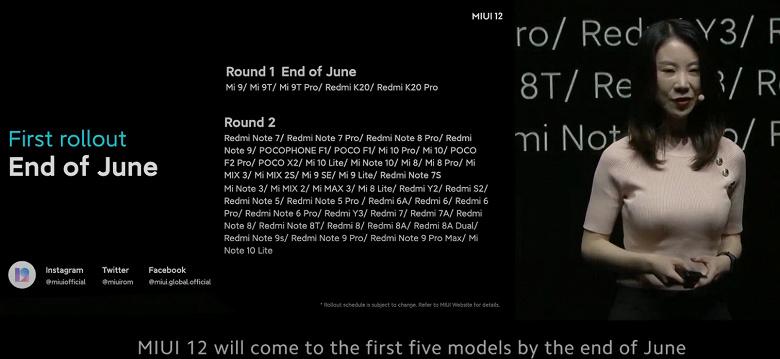 Объявлен график выхода глобальной версии MIUI 12 для всех смартфонов Xiaomi и Redmi