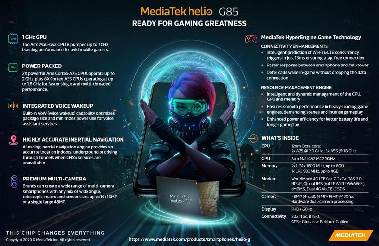 Никаких сюрпризов. Представлена однокристальная система MediaTek Helio G85