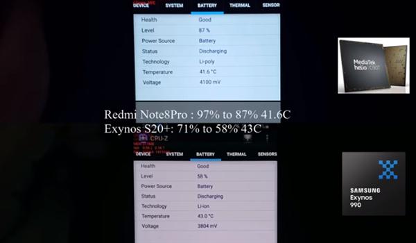 Samsung Galaxy S20 против Redmi Note 8 Pro в PUBG. Результат оказался неожиданным